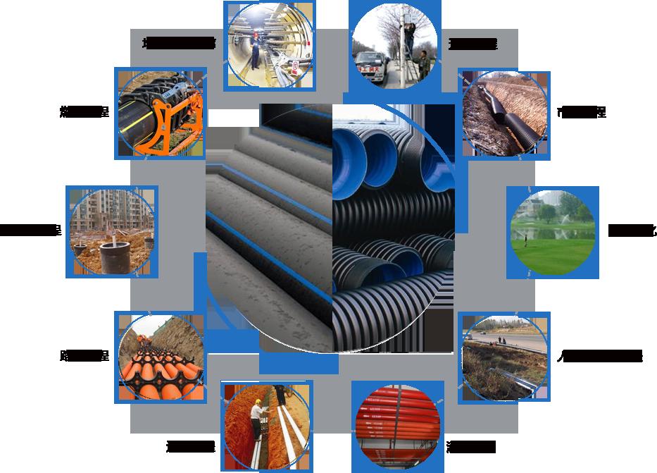 益佳银提供一整套管材行业解决方案